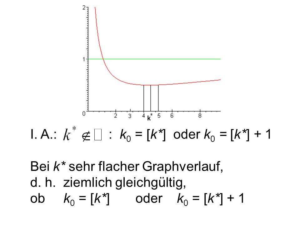 I. A.: : k0 = [k*] oder k0 = [k*] + 1